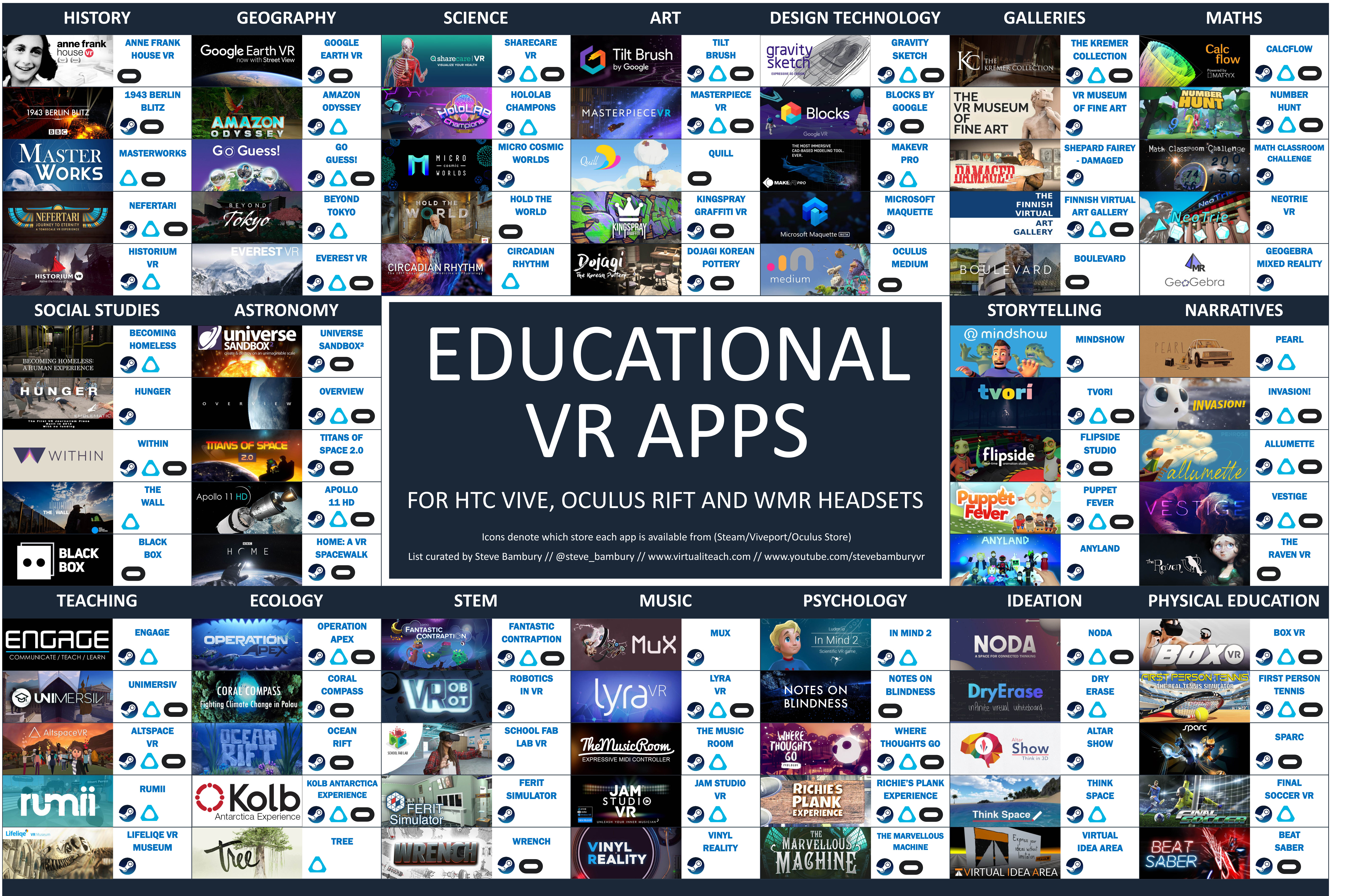 6fe219899407 Great Graphic for Educational VR Apps
