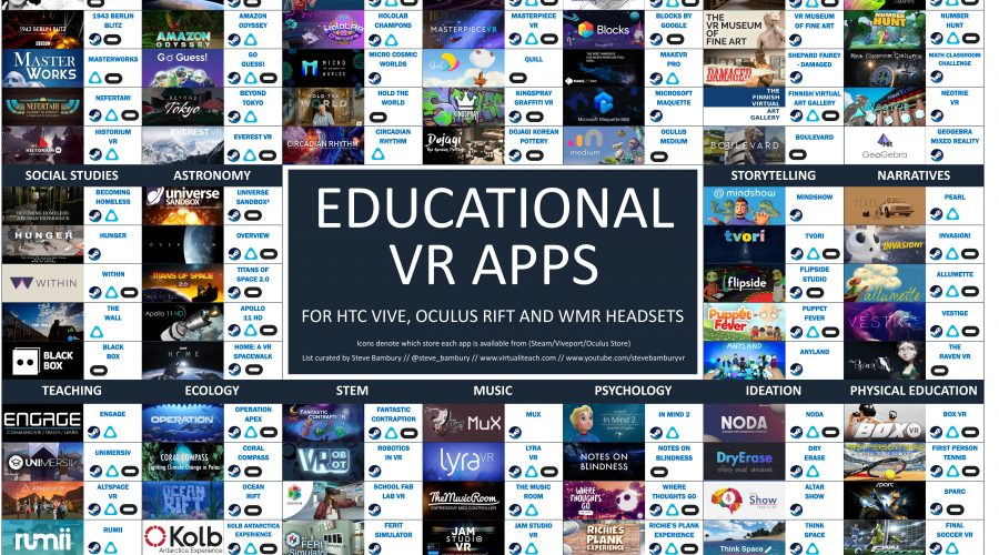 Great Graphic for Educational VR Apps